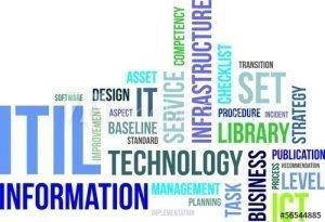 ITIL v4 Foundations