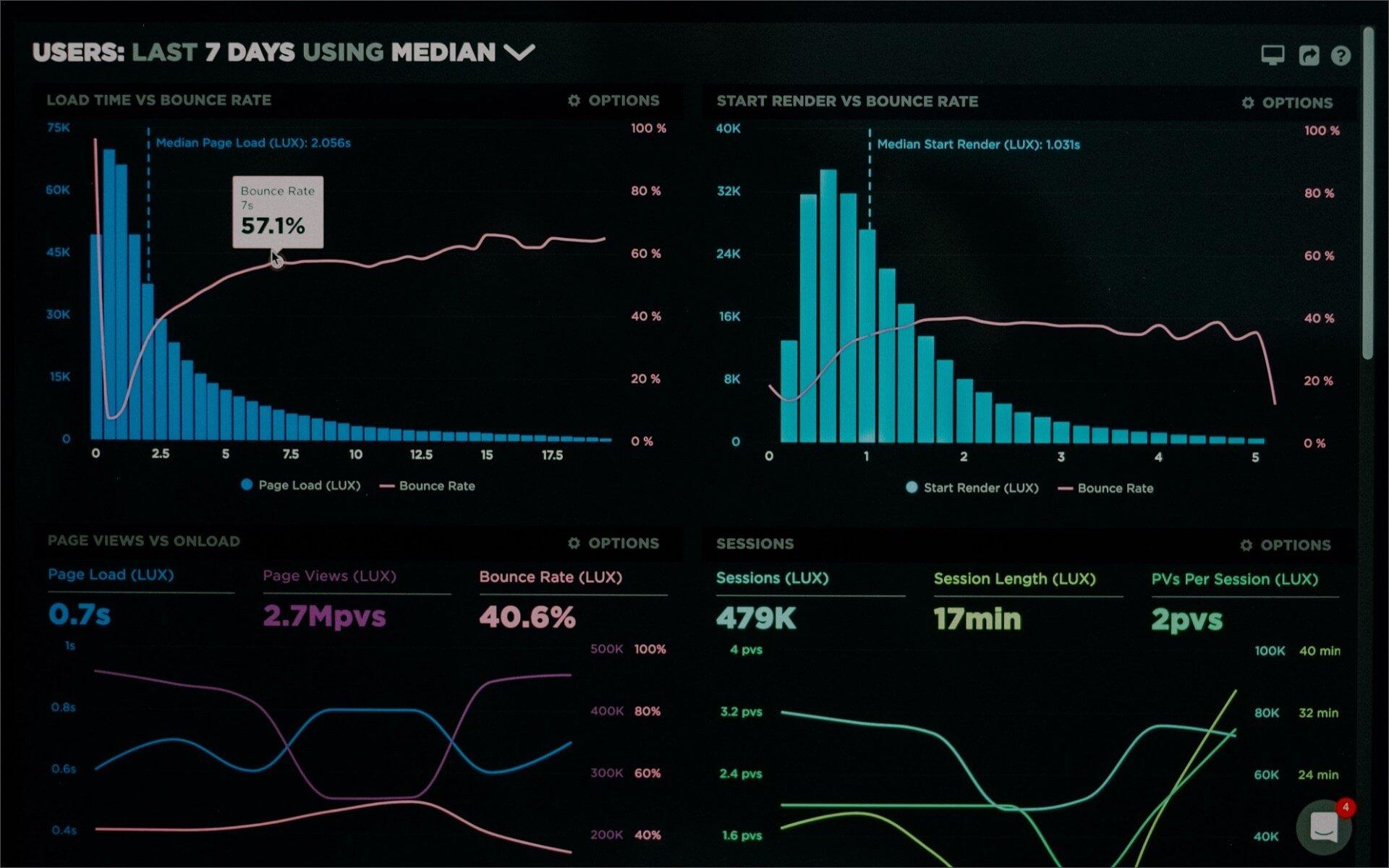 Big Data para la toma de decisiones