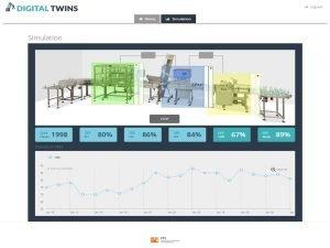 Digital Twins lleva a la práctica los nuevos conceptos de la Industria 4.0